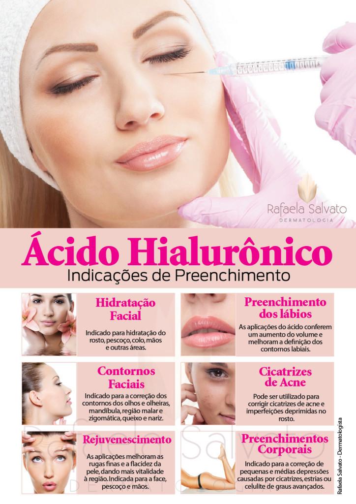 Preenchimento de rugas da face com Ácido Hialurônico