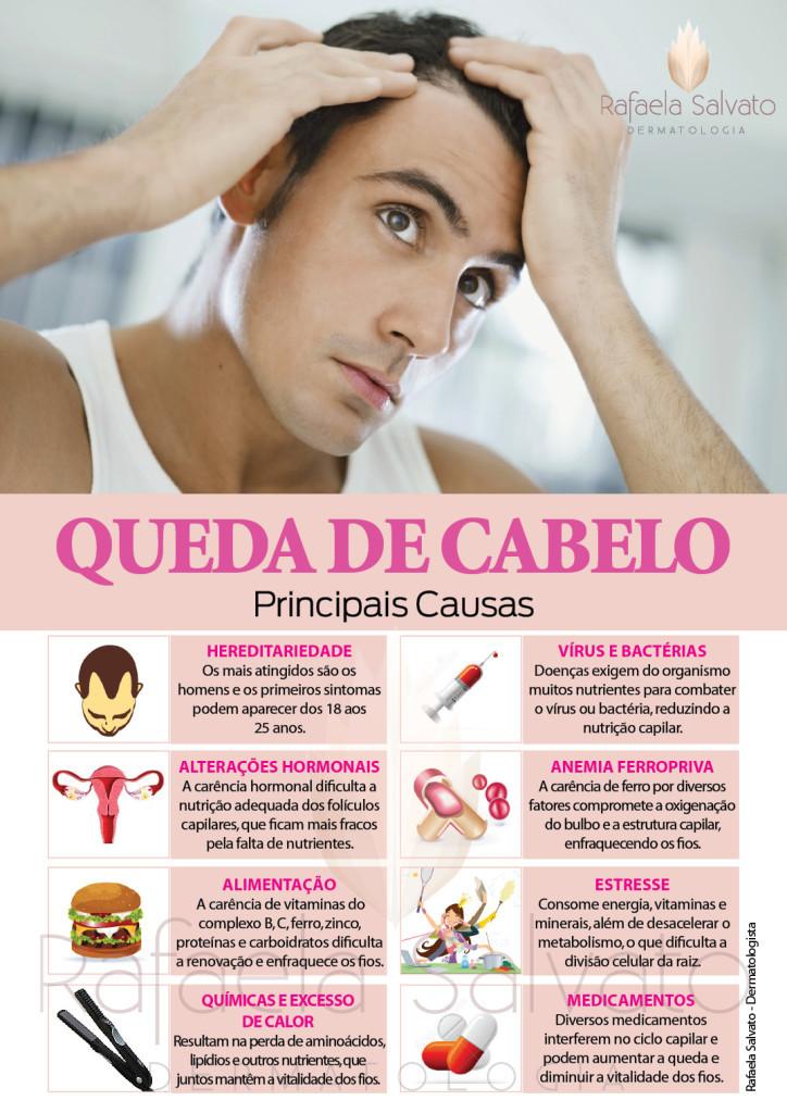 queda de cabelo Rafaela Salvato Dermatologia